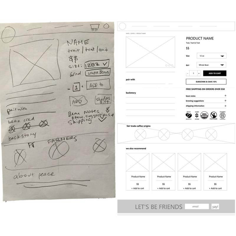 ux design sample of sketch and wireframe for a website