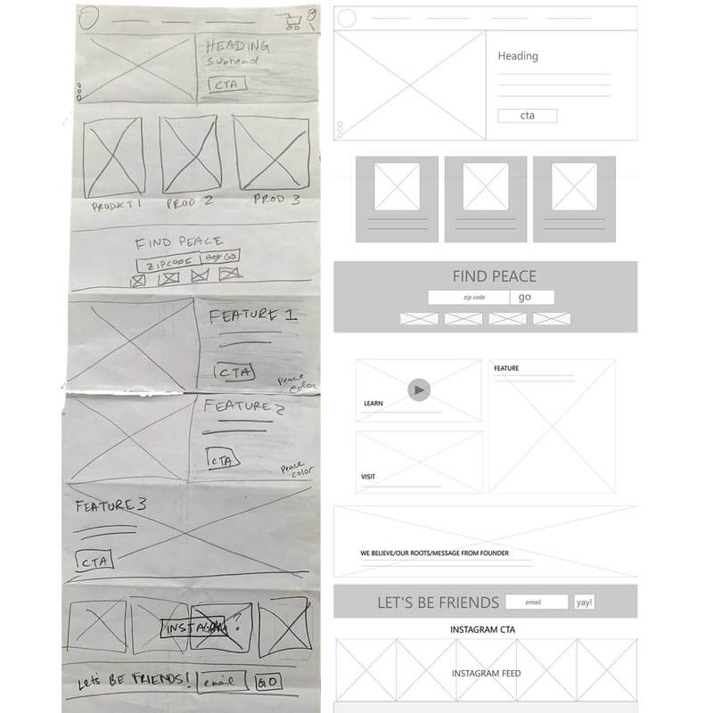 ux design sample of sketch and wireframe for website