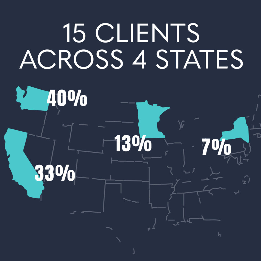 infographic about types of clients a communications consultant works with